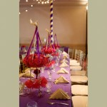 Bat Mitzvah Decor and Centerpeices